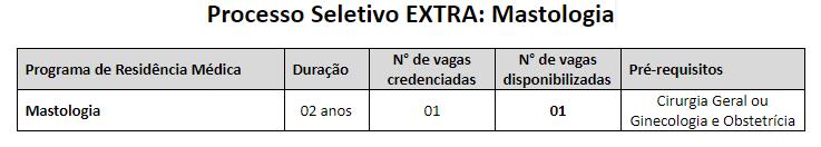 Edital Mastologia